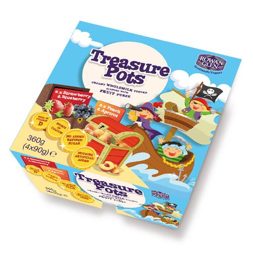 RG Treasure pots